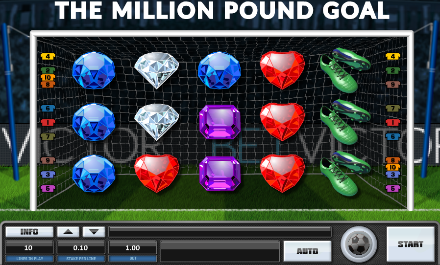 Spielautomat The Million Pound Goal passend zur EM